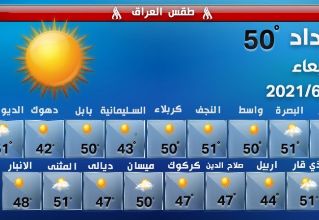 بالإنفوغراف.. حالة الطقس اليوم الاربعاء